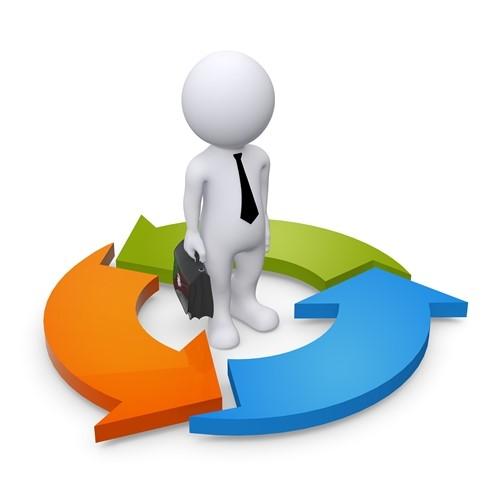 los elementos internos que afectan a las empresas